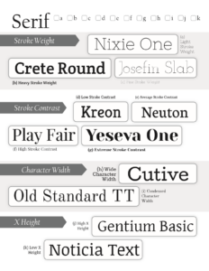 font book