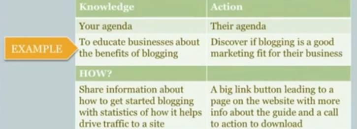 Setting Goals - Agenda