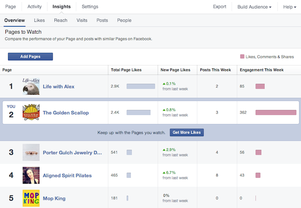 Streamlined Look for Facebook Pages