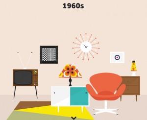 Interior Design by Decade Parallax Scrolling Site