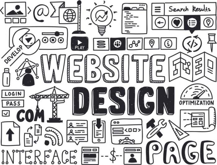 The Process of Web Design MayeCreate Style