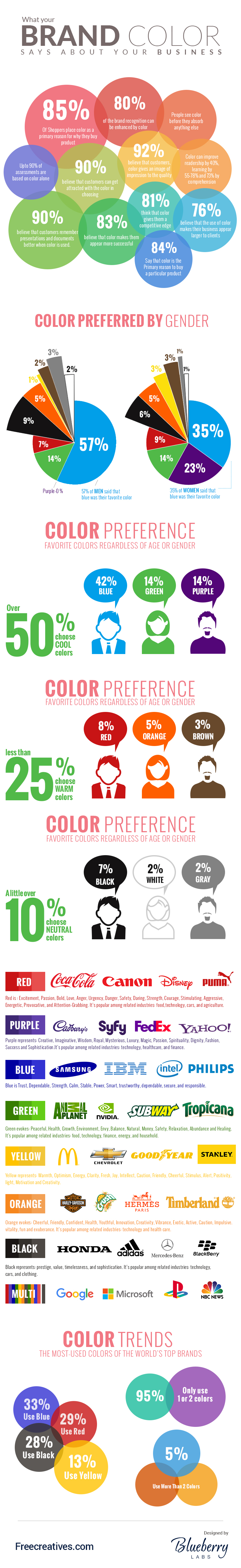infographic-brand colors