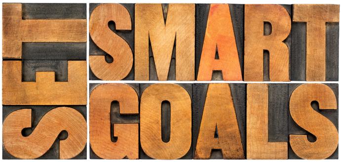 SMART marketing goals 2