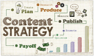Content Marketing Strategy Illustration