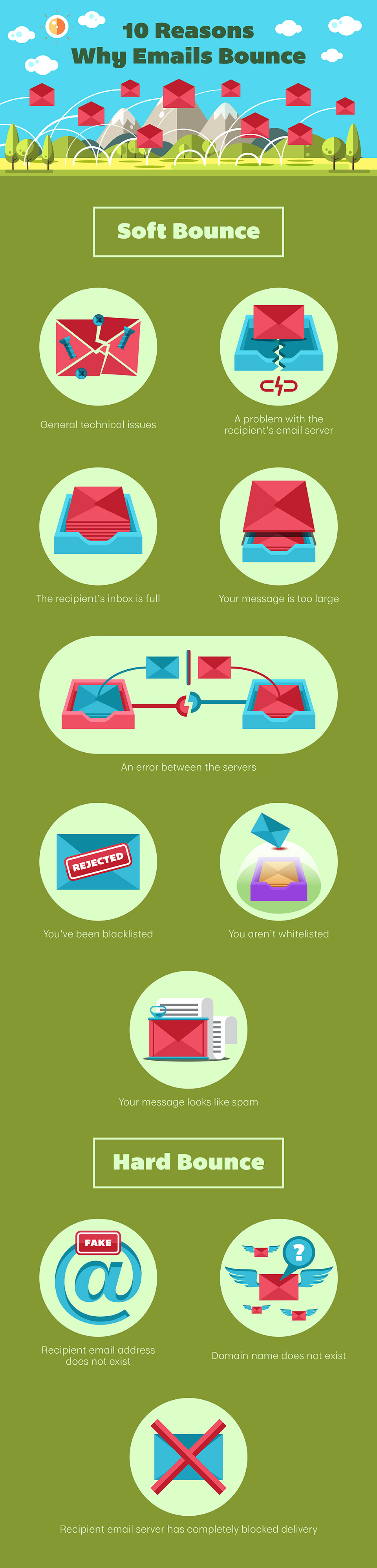 10-reasons-why-emails-bounce-infographic