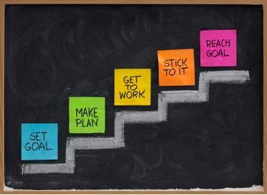 Set Online Marketing Goals