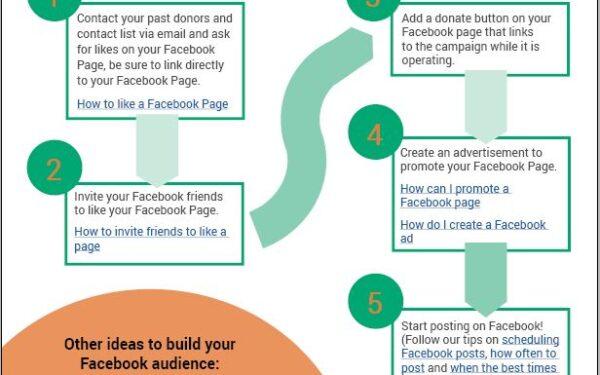 Part 3: Build Your Facebook Audience