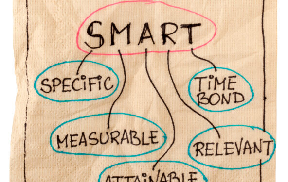 Create SMART, Professional Objectives