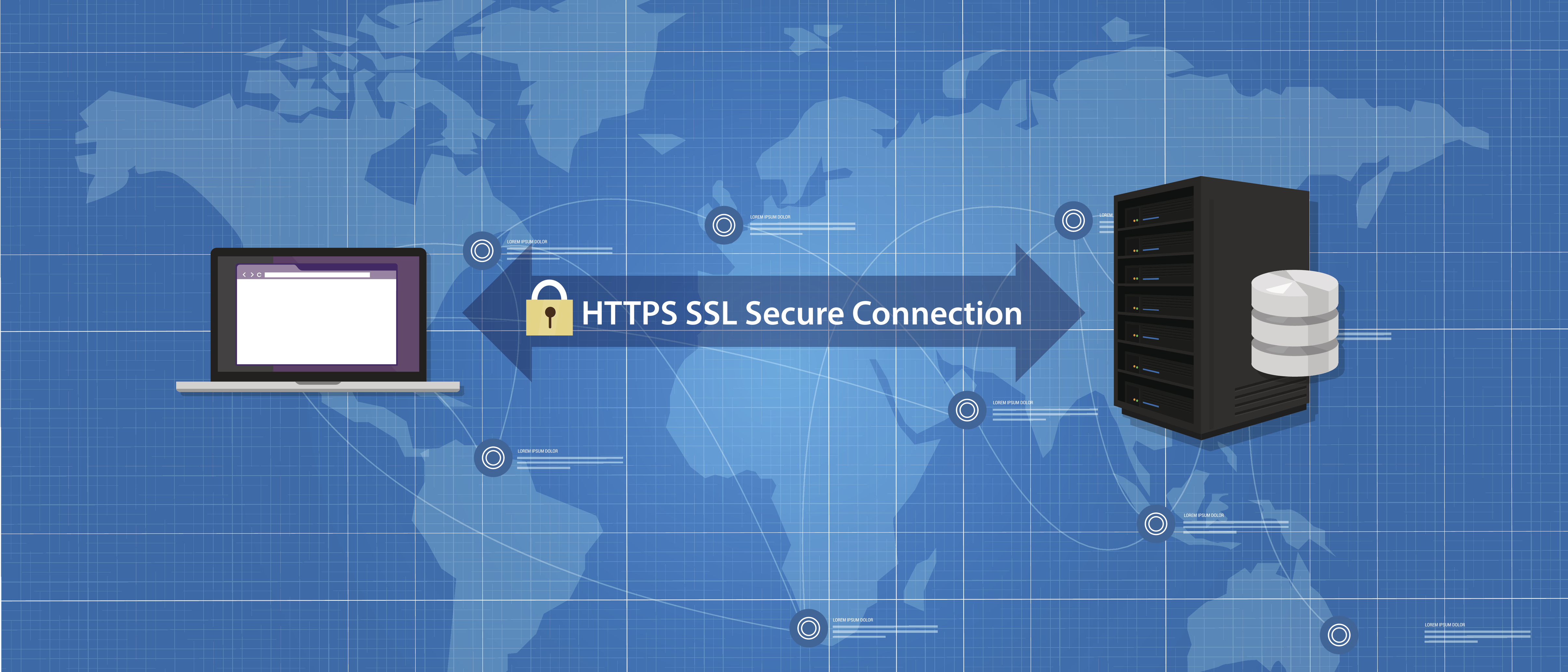 How do SSL Certificates Work & Why Do I Need One?
