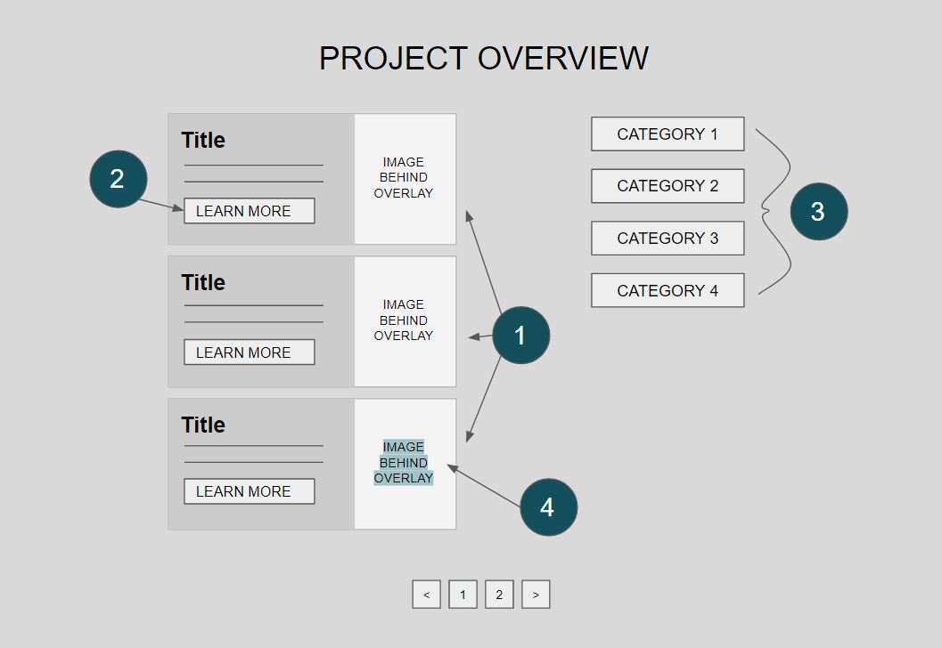 Construction Portfolio Examples: Project Overview Layout