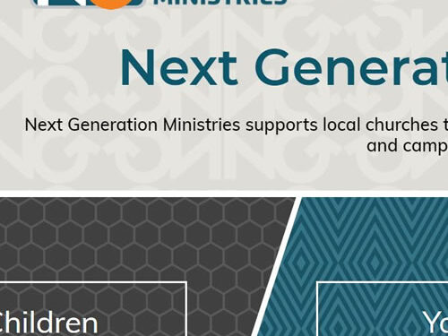 NextGen Ministries launched their online presence into the next generation!