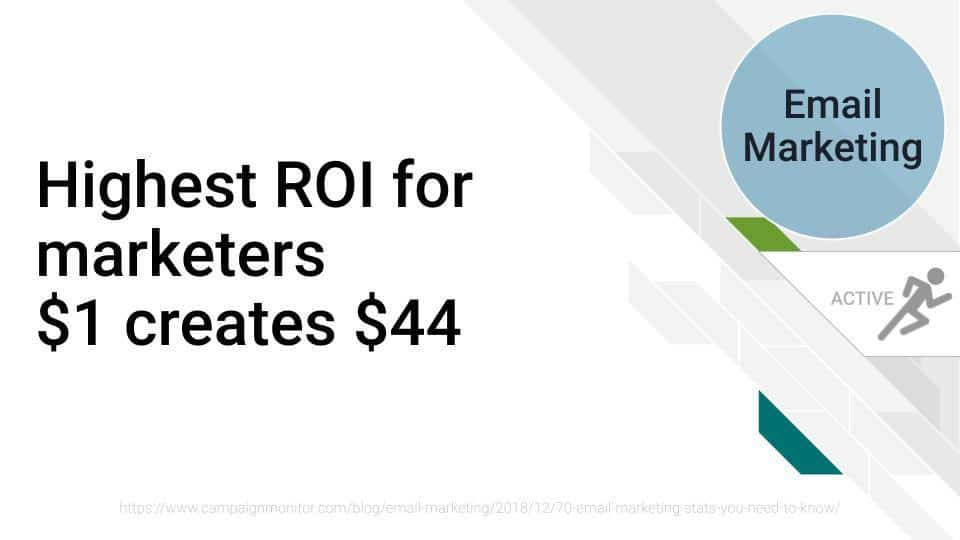 why email marketing is important - highest ROI