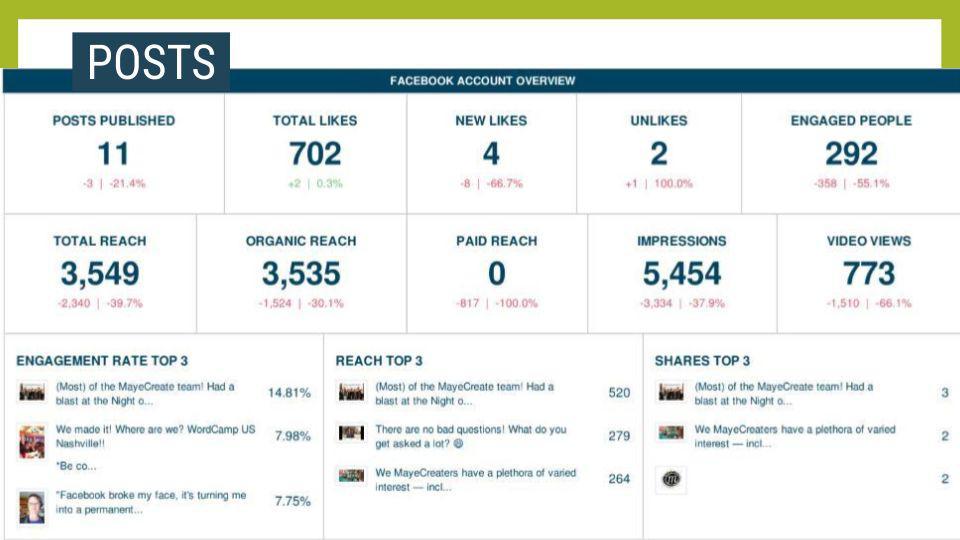 Social Media Management for Nonprofits - post metrics
