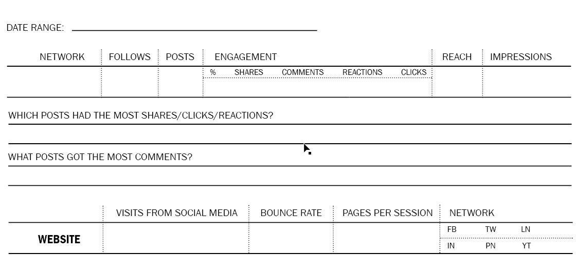 Social Media Management - metric tracking spreadsheet