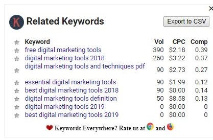 Digital Marketing Tools - screenshot of Related Keywords window on Google using Keywords Everywhere plugin